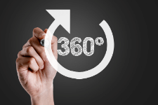 Executive 360 Evaluation