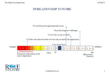 Relationship to Work